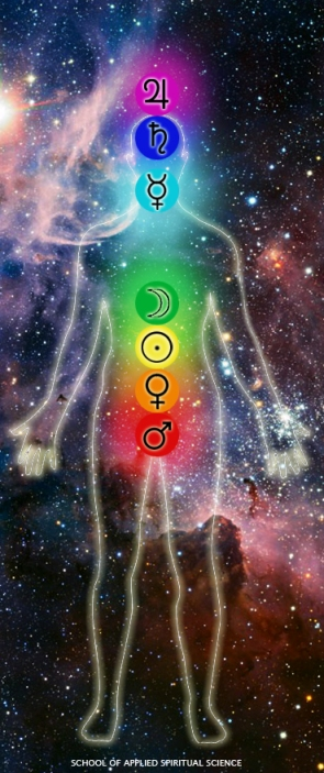 Chakras and planets starry background